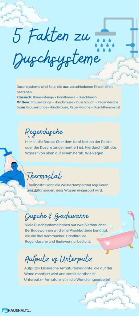 fünf Fakten zu Duschsysteme