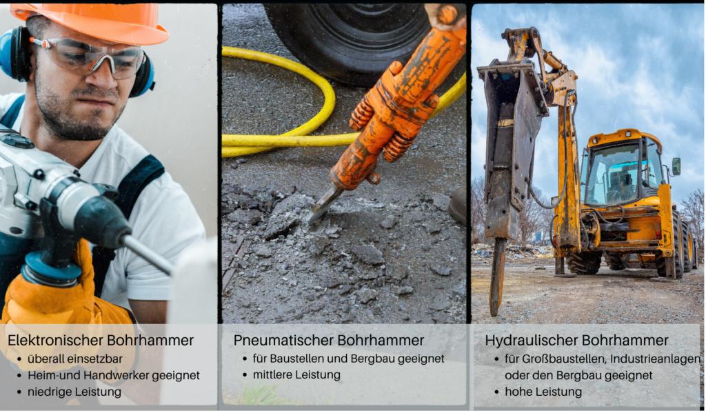 Infografik Bohrhammer-Arten