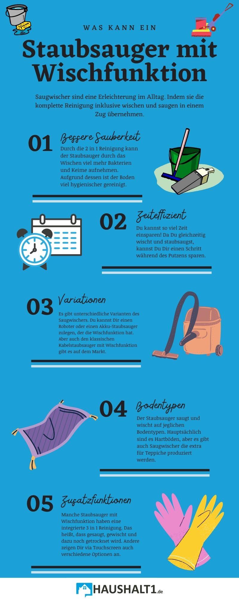 Infografik zu Staubsauger mit Wischfunktion